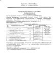 Полиэтилен низкого давления высокой плотности HDPE/ПНД Ставролен PE6FE-68